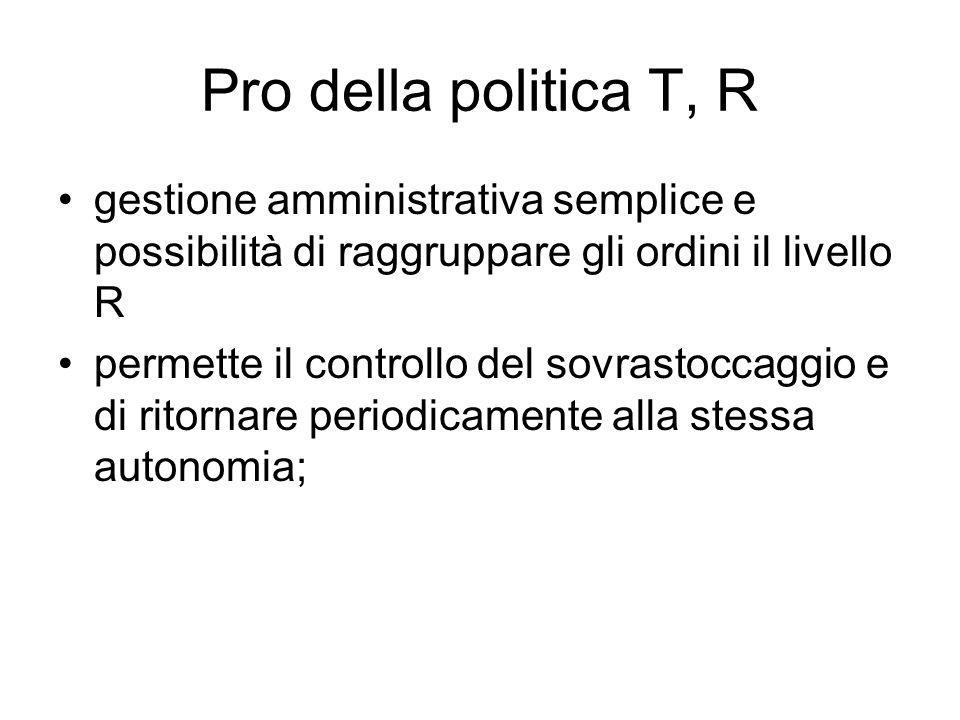 Pro della politica T, R gestione amministrativa semplice e possibilità di raggruppare gli ordini il livello R permette il controllo del sovrastoccaggi