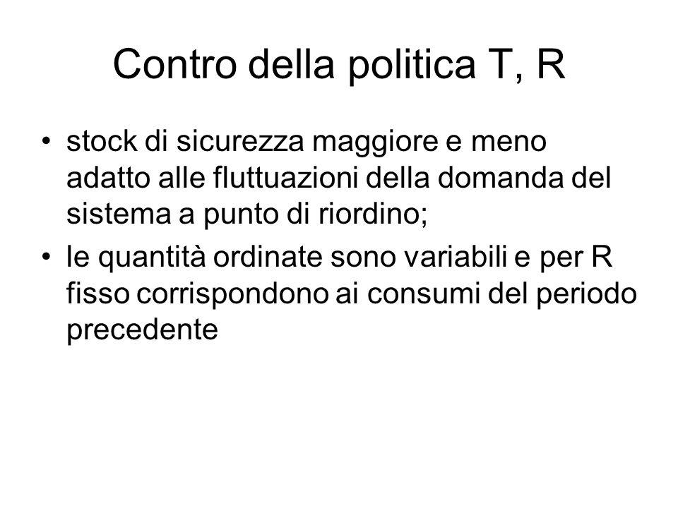 Contro della politica T, R stock di sicurezza maggiore e meno adatto alle fluttuazioni della domanda del sistema a punto di riordino; le quantità ordi