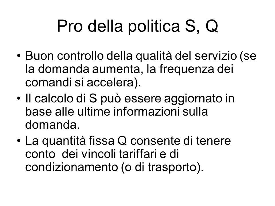 Pro della politica S, Q Buon controllo della qualità del servizio (se la domanda aumenta, la frequenza dei comandi si accelera). Il calcolo di S può e