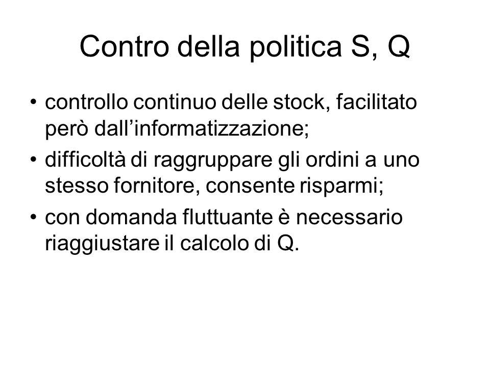 La politica T, R settimane 110 15 50 80 20 12345 T = 2 settimane 6 stock Stock teorico Stock fisico Ritardo 1 sett.