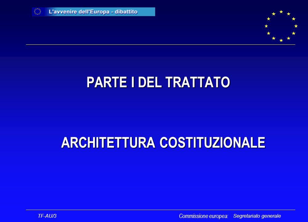 Segretariato generale PARTE I DEL TRATTATO PARTE I DEL TRATTATO ARCHITETTURA COSTITUZIONALE ARCHITETTURA COSTITUZIONALE TF-AU/3 Commissione europea: