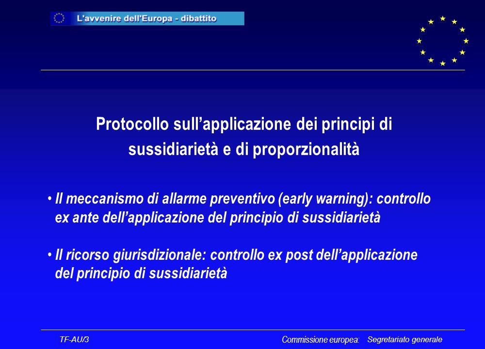 Segretariato generale Il meccanismo di allarme preventivo (early warning): controllo ex ante dellapplicazione del principio di sussidiarietà Il ricorso giurisdizionale: controllo ex post dellapplicazione del principio di sussidiarietà Protocollo sullapplicazione dei principi di sussidiarietà e di proporzionalità Commissione europea: TF-AU/3