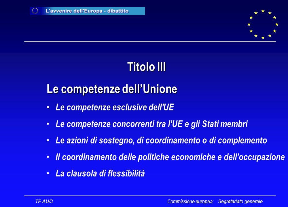 Segretariato generale Titolo III Titolo III Le competenze dellUnione Le competenze esclusive dell UE Le competenze concorrenti tra lUE e gli Stati membri Le azioni di sostegno, di coordinamento o di complemento Il coordinamento delle politiche economiche e delloccupazione La clausola di flessibilità TF-AU/3 Commissione europea: