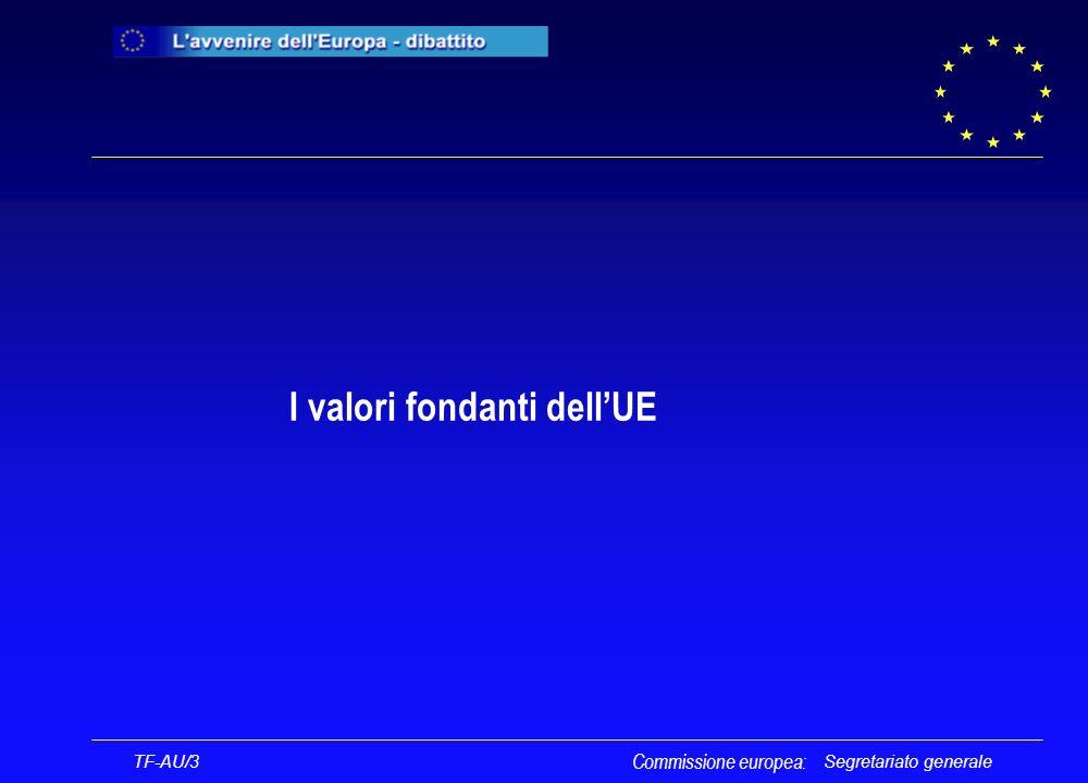 Segretariato generale I valori fondanti dellUE Commissione europea: TF-AU/3