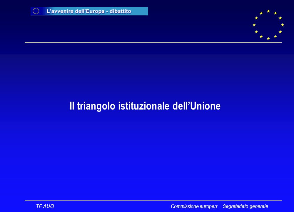 Segretariato generale Il triangolo istituzionale dellUnione Commissione europea: TF-AU/3