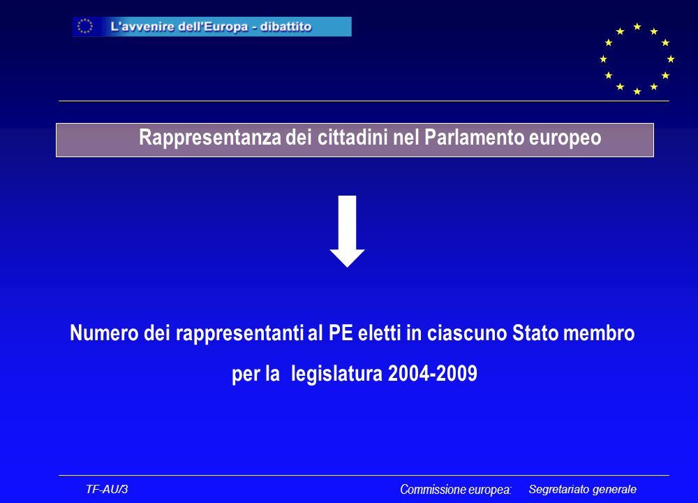Segretariato generale Rappresentanza dei cittadini nel Parlamento europeo TF-AU/3 Commissione europea: Numero dei rappresentanti al PE eletti in ciascuno Stato membro per la legislatura 2004-2009