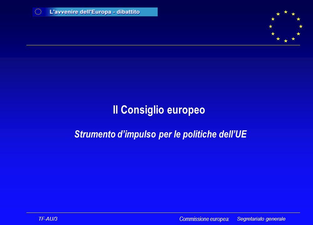 Segretariato generale Il Consiglio europeo Strumento dimpulso per le politiche dellUE TF-AU/3 Commissione europea: