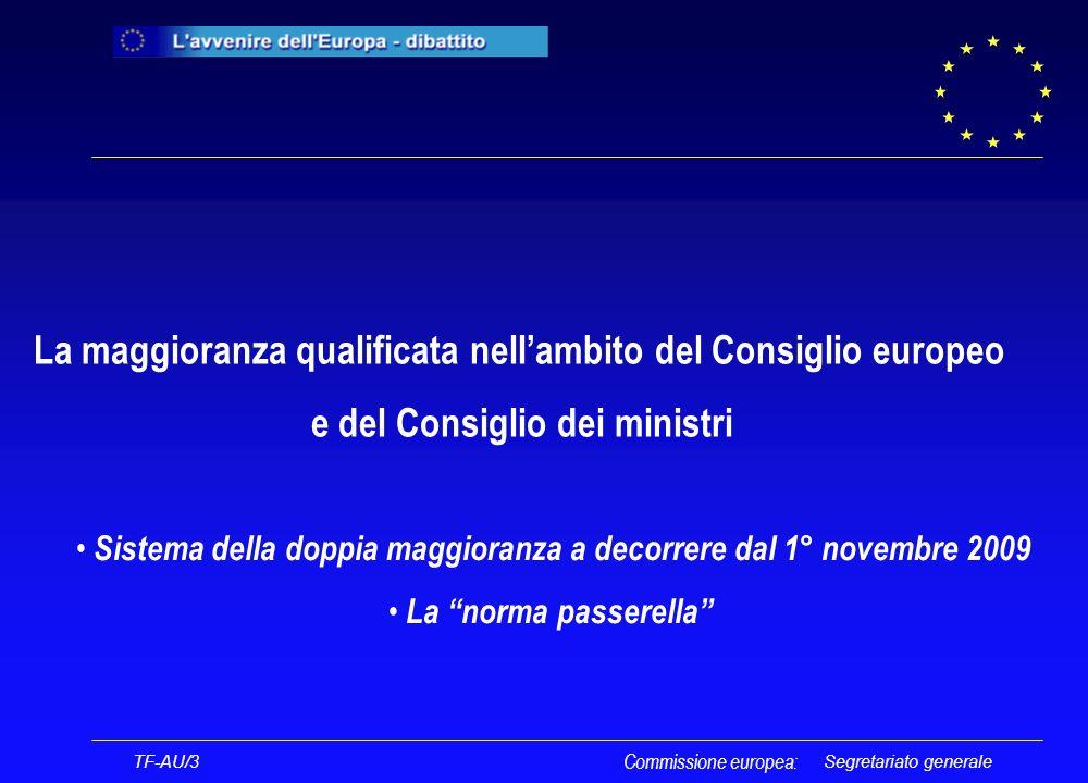 Segretariato generale LA MAGGIORANZA QUALIFICATA MAGGIORANZA DEGLI STATI MEMBRI + 3/5 DELLA POPOLAZIONE DELL UE 2/3 DEGLI STATI MEMBRI + 3/5 DELLA POPOLAZIONE DELL UE Per le decisioni che non si basano su una proposta della Commissione oppure In vigore a decorrere dal 1° novembre 2009, dopo che si saranno svolte le elezioni del Parlamento europeo TF-AU/3 Commissione europea: