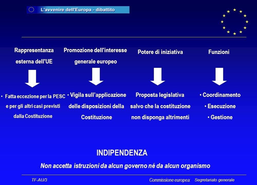 Segretariato generale Composizione della Commissione europea TF-AU/3 Commissione europea: