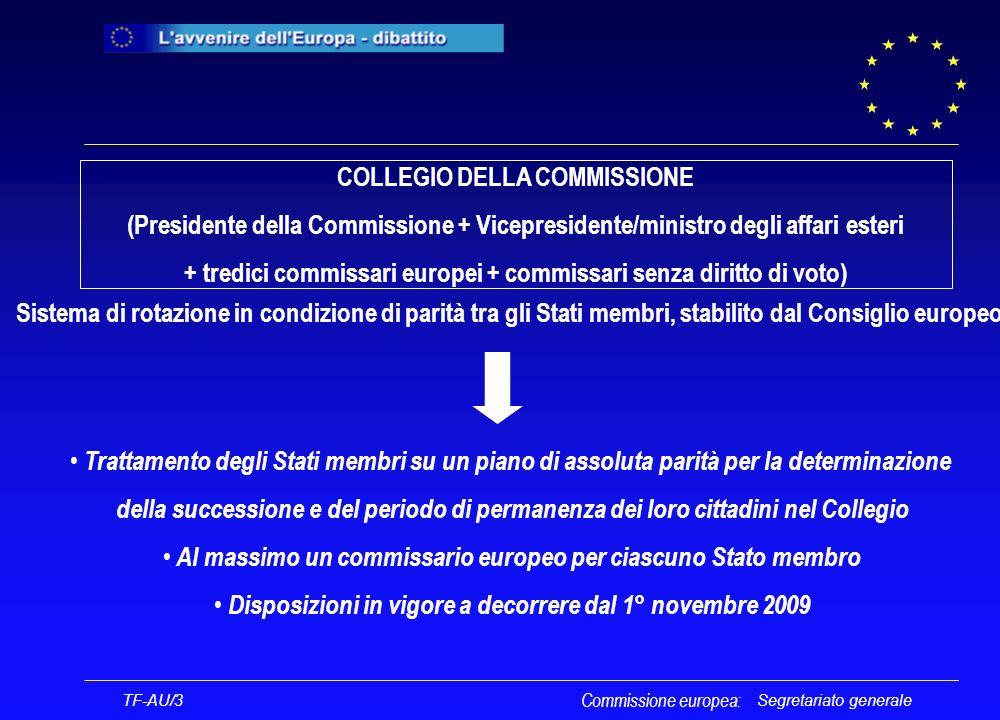 Segretariato generale Il presidente della Commissione europea TF-AU/3 Commissione europea: