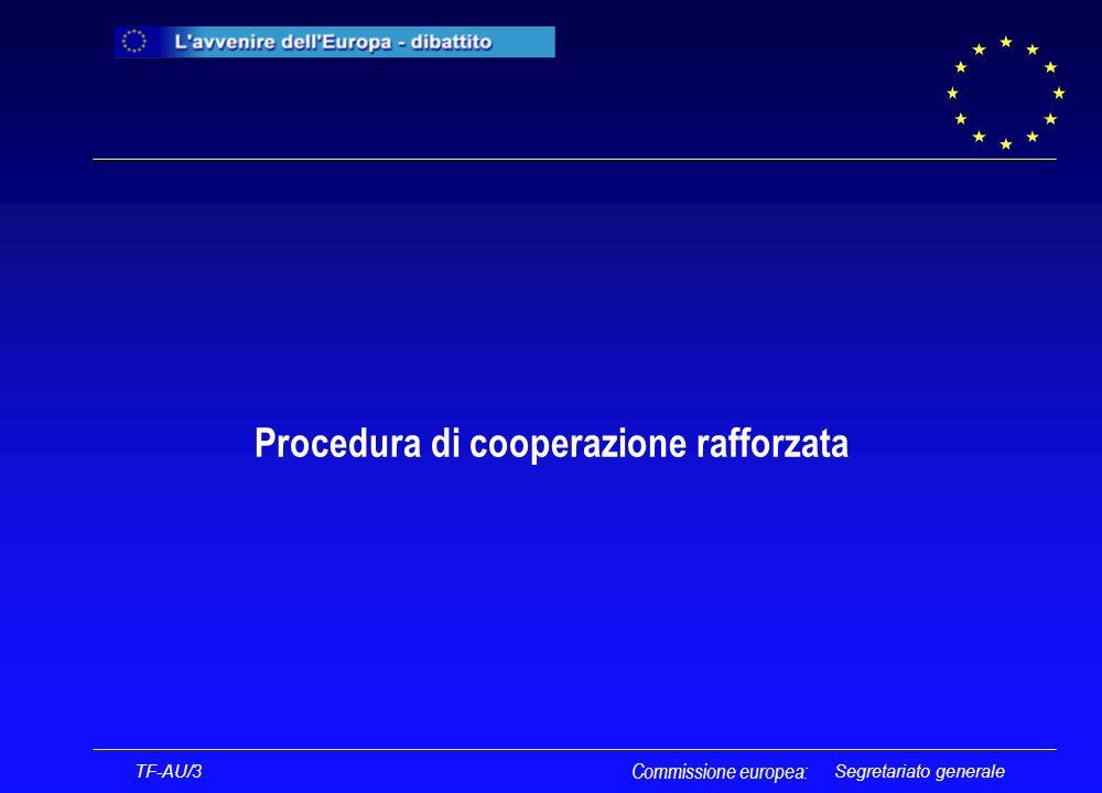 Segretariato generale TF-AU/3 Commissione europea: CONSIGLIO Maggioranza qualificata COMMISSIONE EUROPEA ALMENO 1/3 DEGLI STATI MEMBRI RICHIESTA PROPOSTA PARLAMENTO Parere conforme ADOZIONE DEGLI ATTI ALLUNANIMITÀ DA PARTE DEGLI STATI MEMBRI CHE PARTECIPANO ALLA COOPERAZIONE RAFFORZATA
