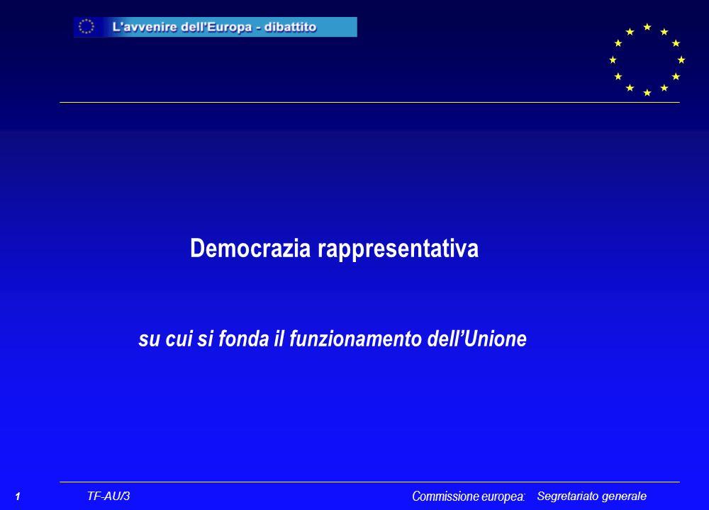 Segretariato generale Commissione europea: TF-AU/3 UNIONE EUROPEA PARLAMENTO EUROPEO CONSIGLIO EUROPEO CONSIGLIO CITTADINI EUROPEI GOVERNI PARLAMENTI NAZIONALI RESPONSABILI DINANZI AI 1
