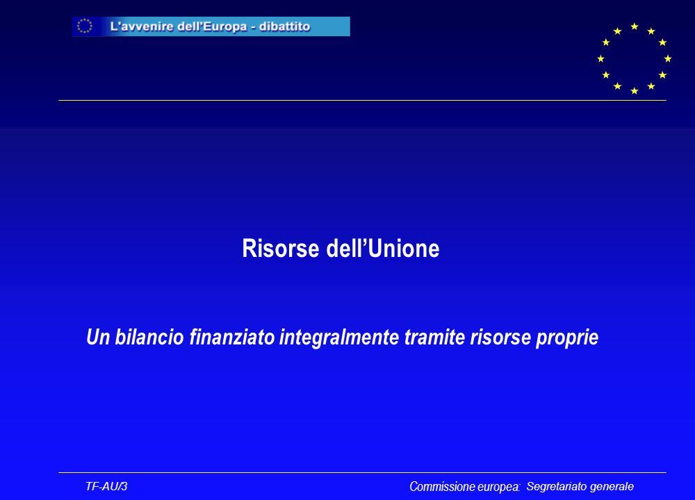 Segretariato generale Risorse dellUnione Un bilancio finanziato integralmente tramite risorse proprie Commissione europea: TF-AU/3