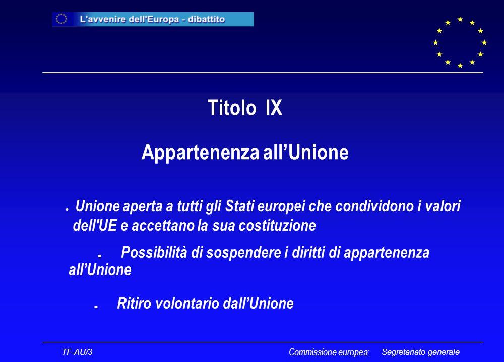 Segretariato generale Titolo IX Appartenenza allUnione l l Possibilità di sospendere i diritti di appartenenza allUnione l Ritiro volontario dallUnione TF-AU/3 Commissione europea: l Unione aperta a tutti gli Stati europei che condividono i valori dell UE e accettano la sua costituzione