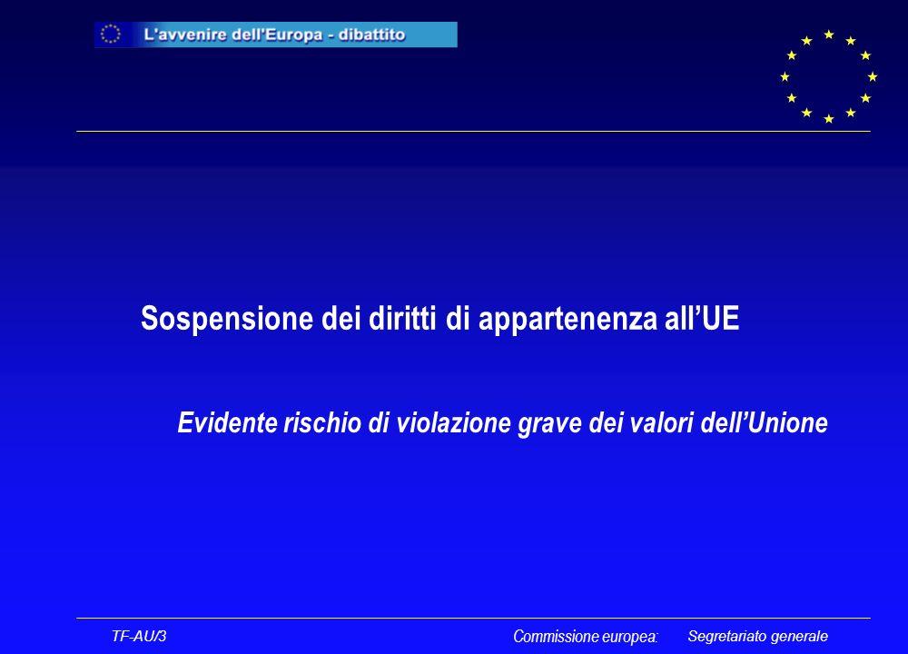 Segretariato generale Commissione europea: TF-AU/3 Sospensione dei diritti di appartenenza allUE Evidente rischio di violazione grave dei valori dellUnione