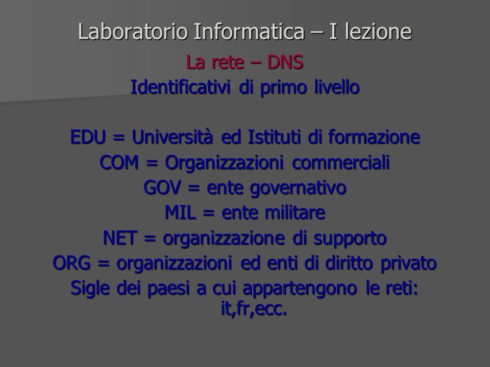 Laboratorio Informatica – I lezione La rete – DNS Identificativi di primo livello EDU = Università ed Istituti di formazione COM = Organizzazioni comm
