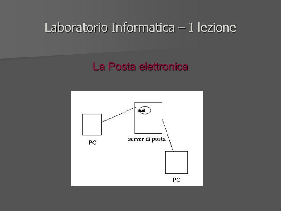 Laboratorio Informatica – I lezione La Posta elettronica