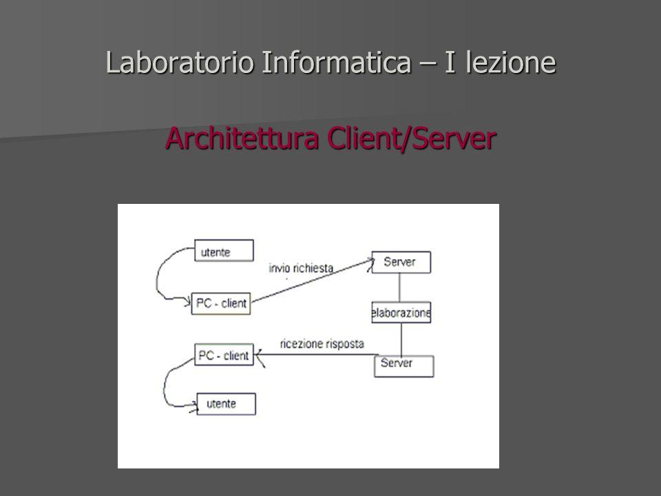 Laboratorio Informatica – I lezione Architettura Client/Server
