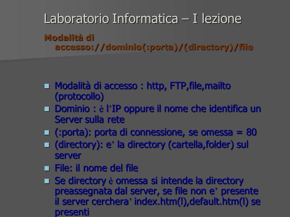 Laboratorio Informatica – I lezione Modalità di accesso://dominio(:porta)/(directory)/file Modalità di accesso://dominio(:porta)/(directory)/file Moda