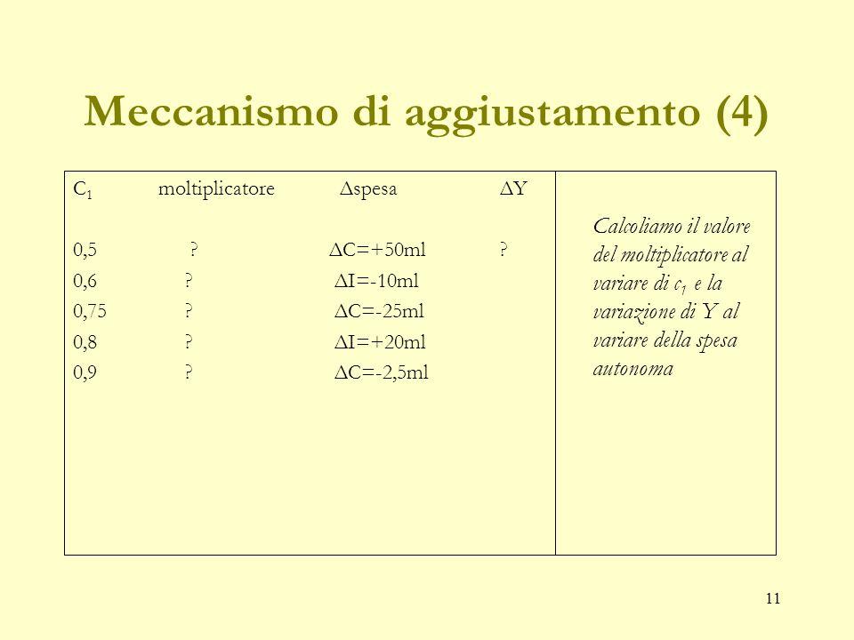 10 Meccanismo di aggiustamento (3) T ΔI o ΔCΔPIlΔY 1I=10,00 10,00 10,00 2 ΔC=5,00 5,00 5,00 3 ΔC=2,502,502,50 4ΔC=1,251,251,25 5ΔC=0,630,630,63 6ΔC=0,310,310,31 7ΔC=0,160,160,16 8ΔC=0,080,080,08 9 ΔC=0,040,040,04 10ΔC=0,020,020,02 Il Pil diventa 19,98 MLD ottenibile anche da 10,00(1/1-0,5).