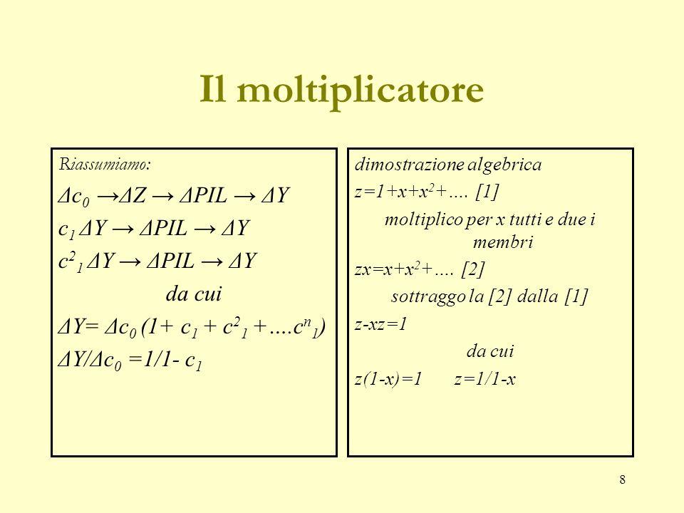 8 Il moltiplicatore Riassumiamo: Δc 0 ΔZ ΔPIL ΔY c 1 ΔY ΔPIL ΔY c 2 1 ΔY ΔPIL ΔY da cui ΔY= Δc 0 (1+ c 1 + c 2 1 +….c n 1 ) ΔY/Δc 0 =1/1- c 1 dimostrazione algebrica z=1+x+x 2 +….