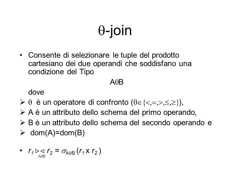 -join Consente di selezionare le tuple del prodotto cartesiano dei due operandi che soddisfano una condizione del Tipo A B dove è un operatore di confronto (,,,, ), A è un attributo dello schema del primo operando, B è un attributo dello schema del secondo operando e dom(A)=dom(B) r 1 r 2 = A B (r 1 x r 2 ) A B