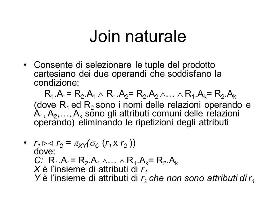 Join naturale Consente di selezionare le tuple del prodotto cartesiano dei due operandi che soddisfano la condizione: R 1.A 1 = R 2.A 1 R 1.A 2 = R 2.A 2 … R 1.A k = R 2.A k (dove R 1 ed R 2 sono i nomi delle relazioni operando e A 1,, A 2,…, A k sono gli attributi comuni delle relazioni operando) eliminando le ripetizioni degli attributi r 1 r 2 = XY ( C (r 1 x r 2 )) dove: C: R 1.A 1 = R 2.A 1 … R 1.A k = R 2.A k X è linsieme di attributi di r 1 Y è linsieme di attributi di r 2 che non sono attributi di r 1