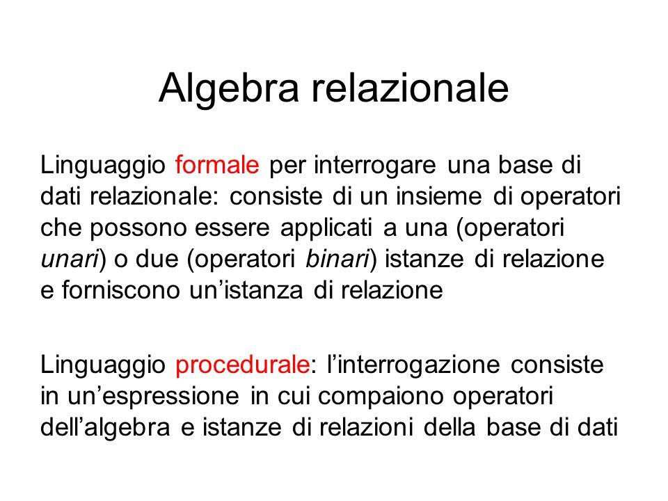 Proiezione Consente di effettuare un taglio verticale su una relazione, cioè di selezionare solo alcune colonne (attributi) Si denota con il simbolo : A1,A2,…,Ak (r) seleziona le colonne di r che corrispondono agli attributi A1,A2,…,Ak