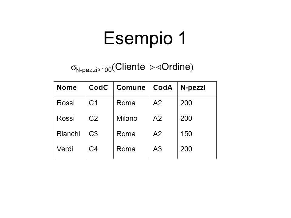 Esempio 1 N-pezzi>100 Cliente Ordine NomeCodCComuneCodAN-pezzi RossiC1RomaA2200 RossiC2MilanoA2200 BianchiC3RomaA2150 VerdiC4RomaA3200