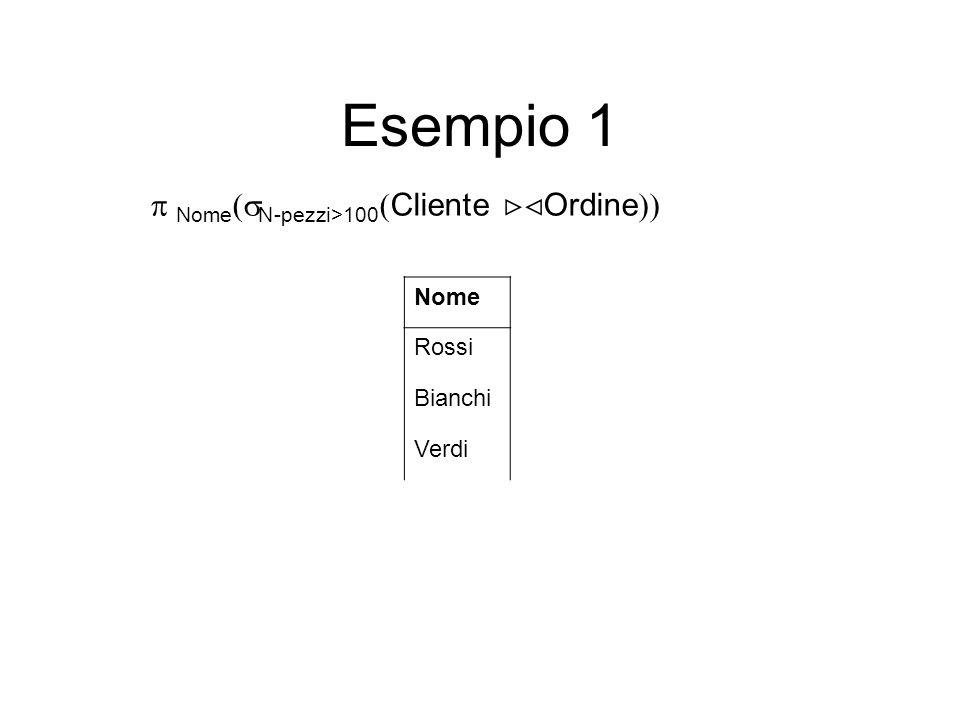Esempio 1 Nome N-pezzi>100 Cliente Ordine Nome Rossi Bianchi Verdi