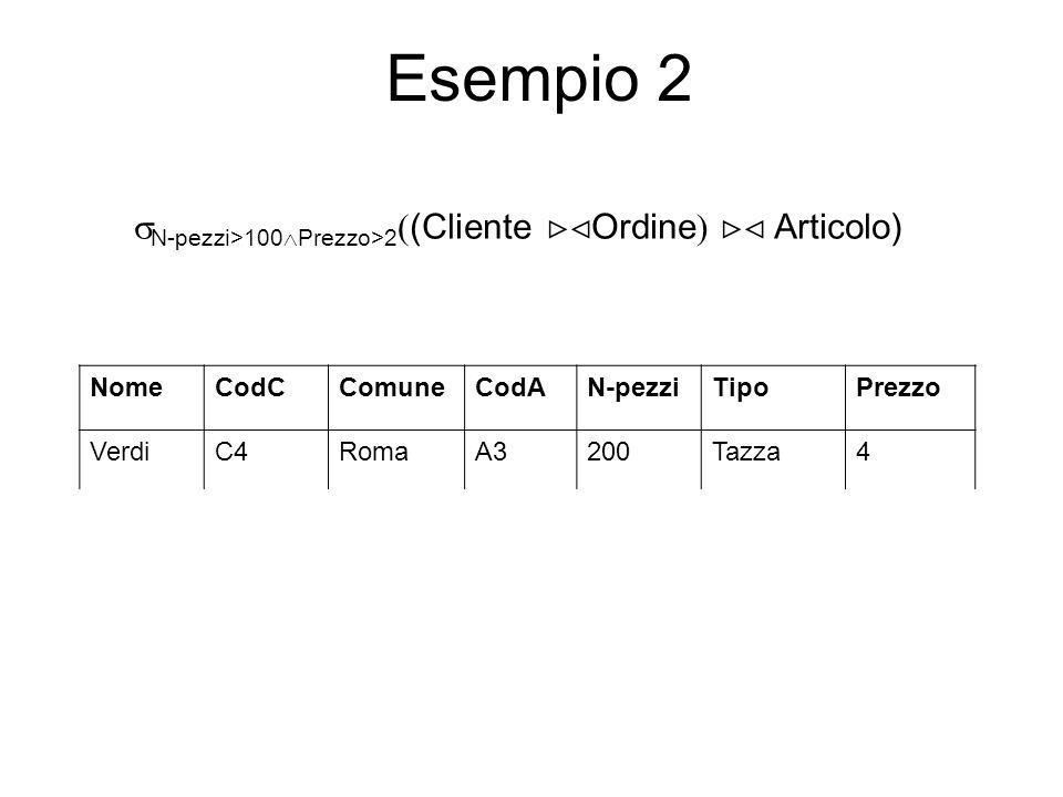 Esempio 2 NomeCodCComuneCodAN-pezziTipoPrezzo VerdiC4RomaA3200Tazza4 N-pezzi>100 Prezzo>2 (Cliente Ordine Articolo)