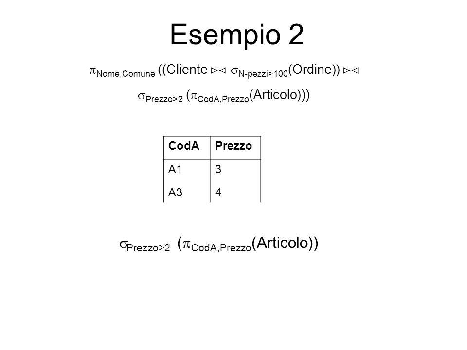 Esempio 2 CodAPrezzo A13 A34 Prezzo>2 ( CodA,Prezzo (Articolo)) Nome,Comune ((Cliente N-pezzi>100 (Ordine)) Prezzo>2 ( CodA,Prezzo (Articolo)))
