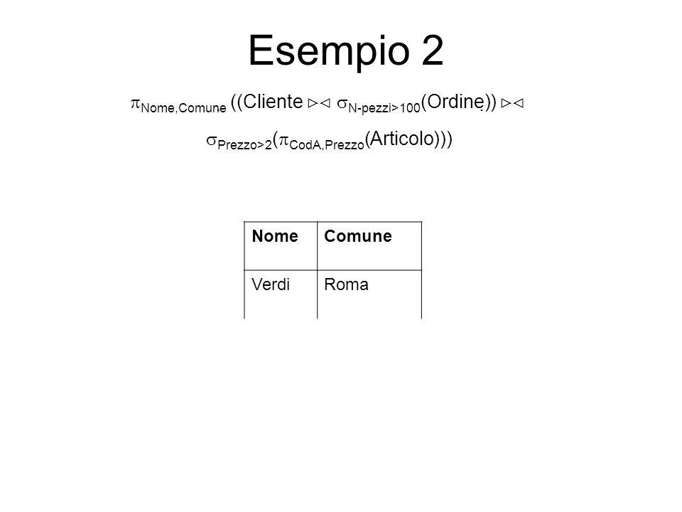 Esempio 2 NomeComune VerdiRoma Nome,Comune ((Cliente N-pezzi>100 (Ordine)) Prezzo>2 ( CodA,Prezzo (Articolo)))