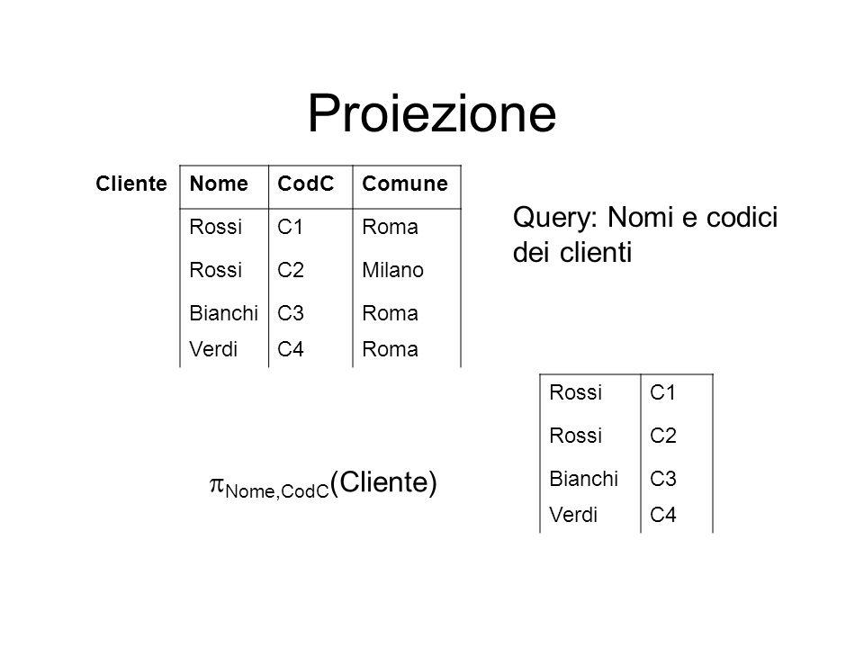 Proiezione ClienteNomeCodCComune RossiC1Roma RossiC2Milano BianchiC3Roma VerdiC4Roma Query: Nomi e codici dei clienti Nome,CodC (Cliente) RossiC1 RossiC2 BianchiC3 VerdiC4