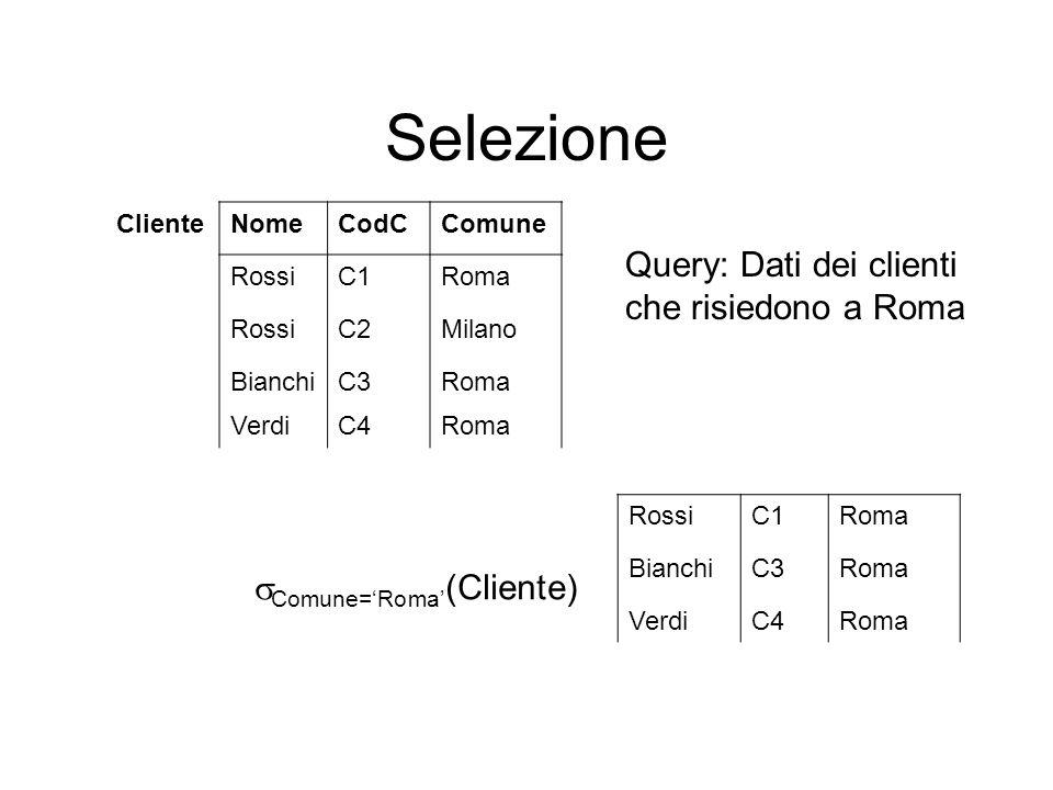 Selezione ClienteNomeCodCComune RossiC1Roma RossiC2Milano BianchiC3Roma VerdiC4Roma Query: Dati dei clienti che risiedono a Roma Comune=Roma (Cliente) RossiC1Roma BianchiC3Roma VerdiC4Roma