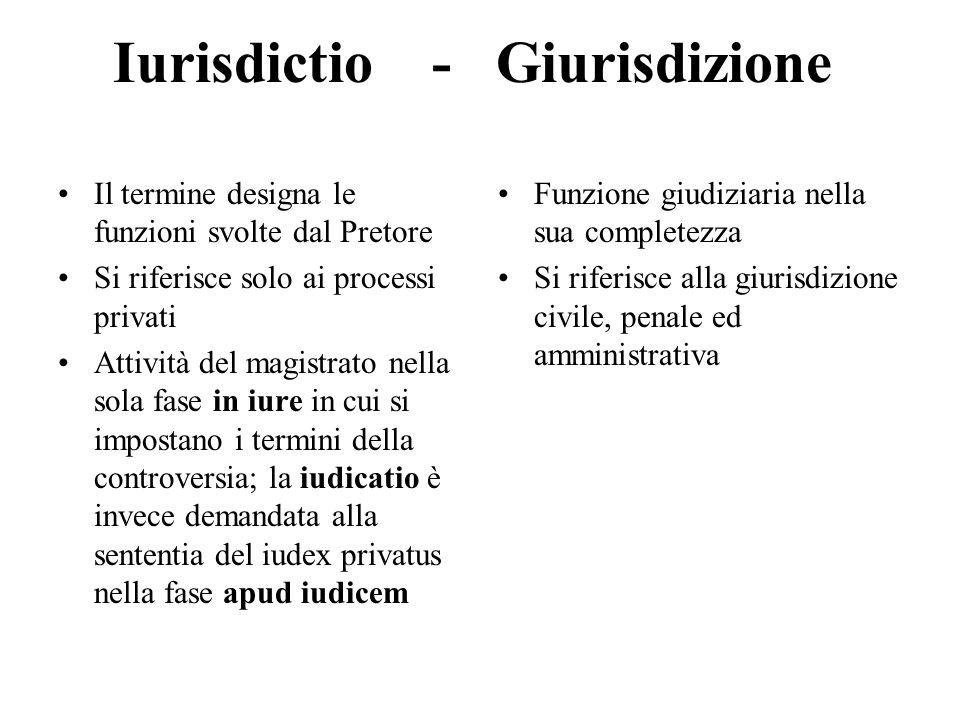 Iurisdictio - Giurisdizione Il termine designa le funzioni svolte dal Pretore Si riferisce solo ai processi privati Attività del magistrato nella sola
