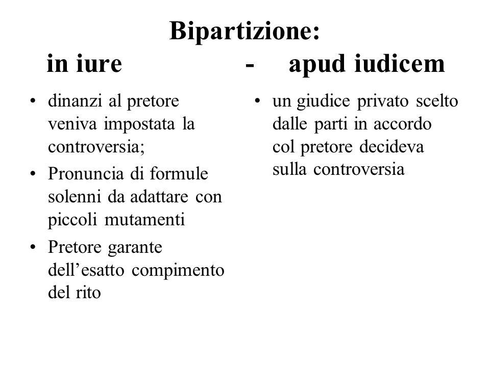 Bipartizione: in iure - apud iudicem dinanzi al pretore veniva impostata la controversia; Pronuncia di formule solenni da adattare con piccoli mutamen