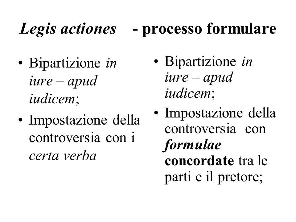 Legis actiones - processo formulare Bipartizione in iure – apud iudicem; Impostazione della controversia con i certa verba Bipartizione in iure – apud