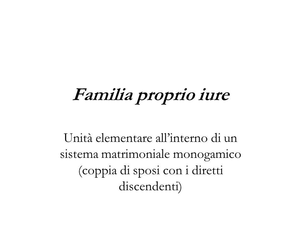 Familia proprio iure Unità elementare allinterno di un sistema matrimoniale monogamico (coppia di sposi con i diretti discendenti)