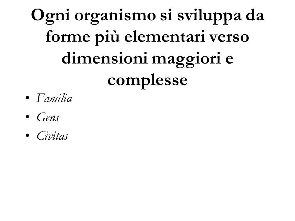 Ogni organismo si sviluppa da forme più elementari verso dimensioni maggiori e complesse Familia Gens Civitas