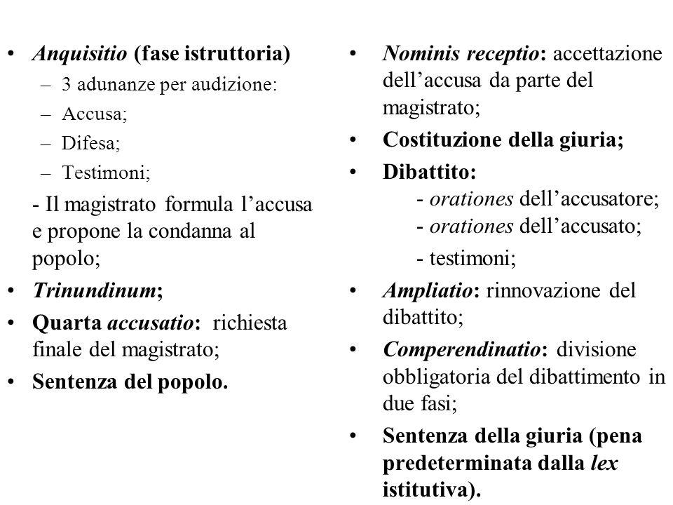 Quaestiones extraordinariae: 186 a.C.: repressione dei Baccanali; 184, 180, 152 a.C.: processi di veneficio; 138 a.C.: procedura per avvenimenti nella Sila; 132 a.C.: persecuzione seguaci di Tiberio Gracco.
