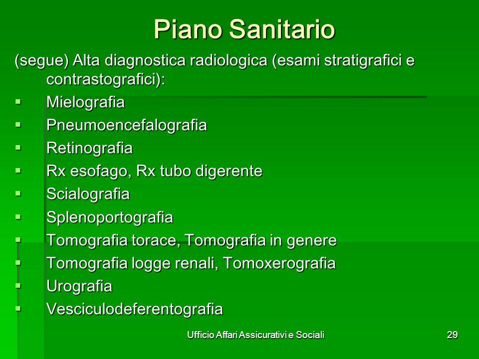 Ufficio Affari Assicurativi e Sociali29 Piano Sanitario (segue) Alta diagnostica radiologica (esami stratigrafici e contrastografici): Mielografia Mie