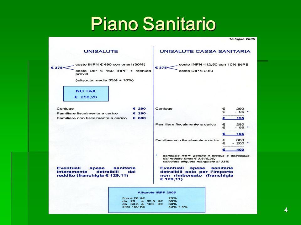 Ufficio Affari Assicurativi e Sociali4 Piano Sanitario