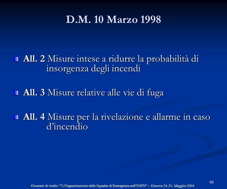 10 D.M. 10 Marzo 1998 All. 2 Misure intese a ridurre la probabilità di insorgenza degli incendi All. 3 Misure relative alle vie di fuga All. 4 Misure