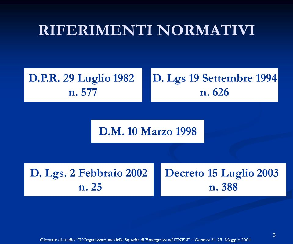 3 RIFERIMENTI NORMATIVI D. Lgs 19 Settembre 1994 n. 626 D.P.R. 29 Luglio 1982 n. 577 D.M. 10 Marzo 1998 D. Lgs. 2 Febbraio 2002 n. 25 Decreto 15 Lugli