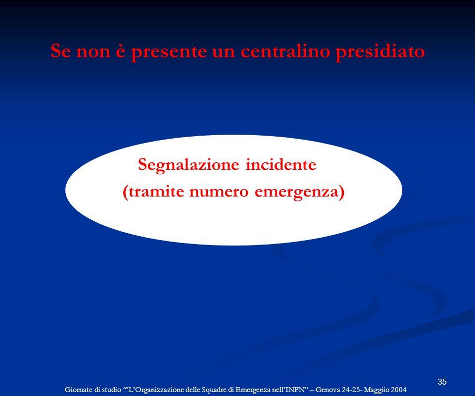 35 Se non è presente un centralino presidiato Segnalazione incidente (tramite numero emergenza) Giornate di studio LOrganizzazione delle Squadre di Em