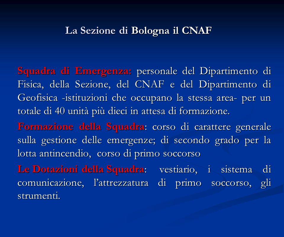 Squadra di Emergenza: personale del Dipartimento di Fisica, della Sezione, del CNAF e del Dipartimento di Geofisica -istituzioni che occupano la stess