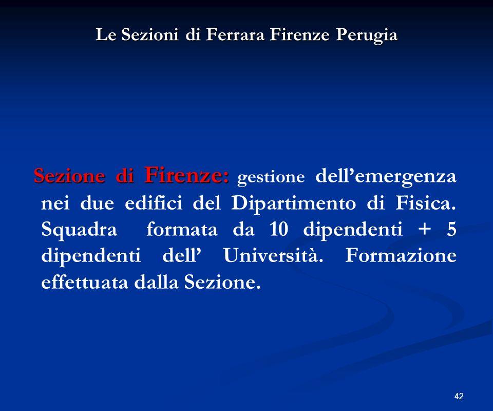 42 Le Sezioni di Ferrara Firenze Perugia Sezione di Firenze: Sezione di Firenze: gestione dellemergenza nei due edifici del Dipartimento di Fisica. Sq