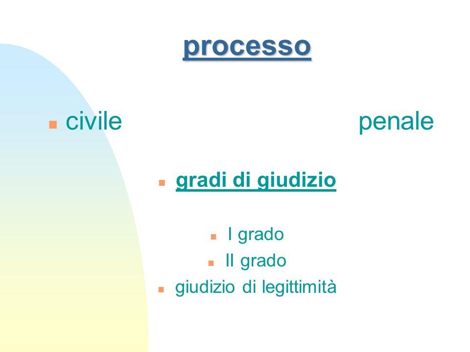 processo n civile penale n gradi di giudizio n I grado n II grado n giudizio di legittimità