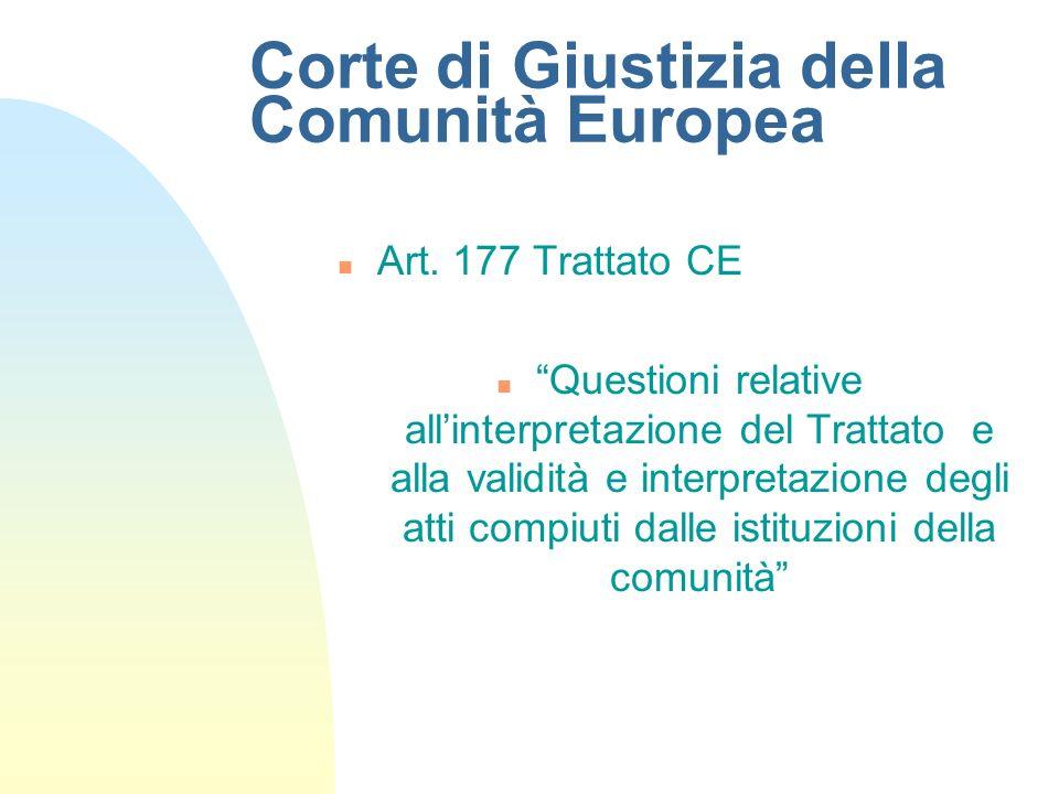 Corte di Giustizia della Comunità Europea n Art. 177 Trattato CE n Questioni relative allinterpretazione del Trattato e alla validità e interpretazion